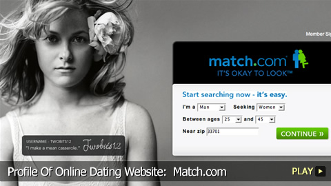 Profile Of Online Dating Website:  Match.com