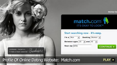 think, that wichita dating service the amusing