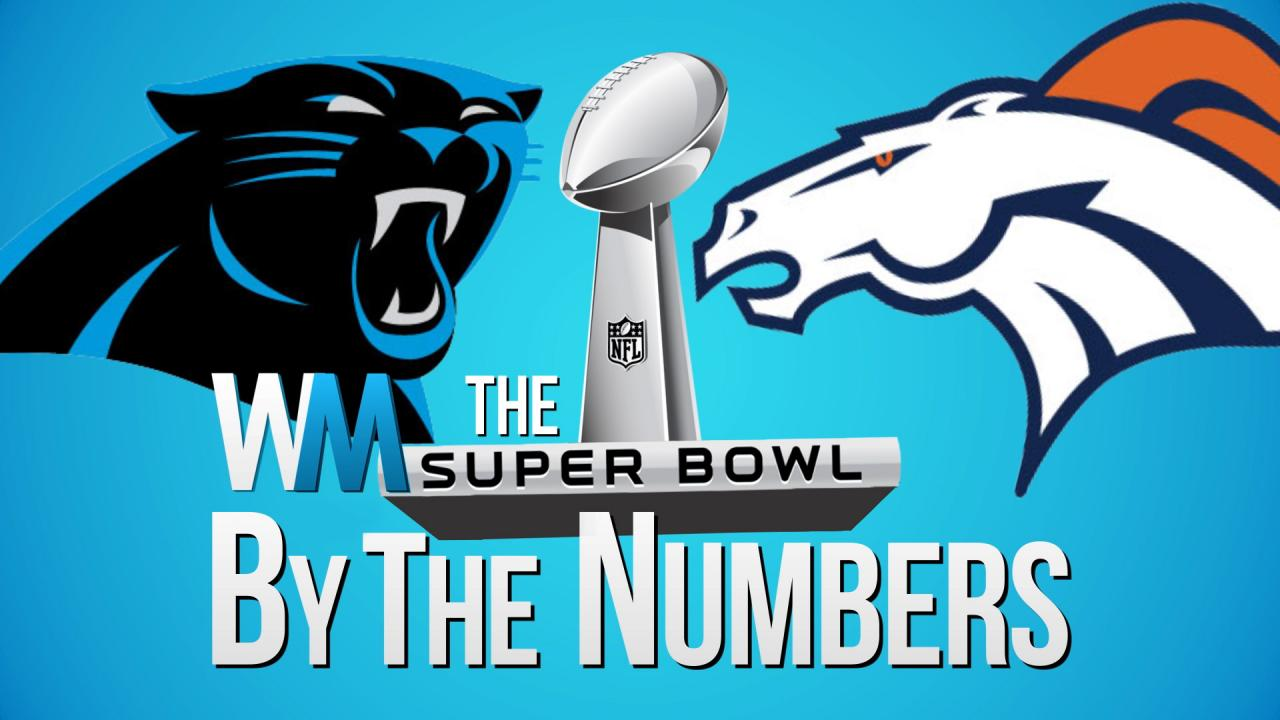 BIG NFL RECORDS! - The Super Bowl By The Numbers