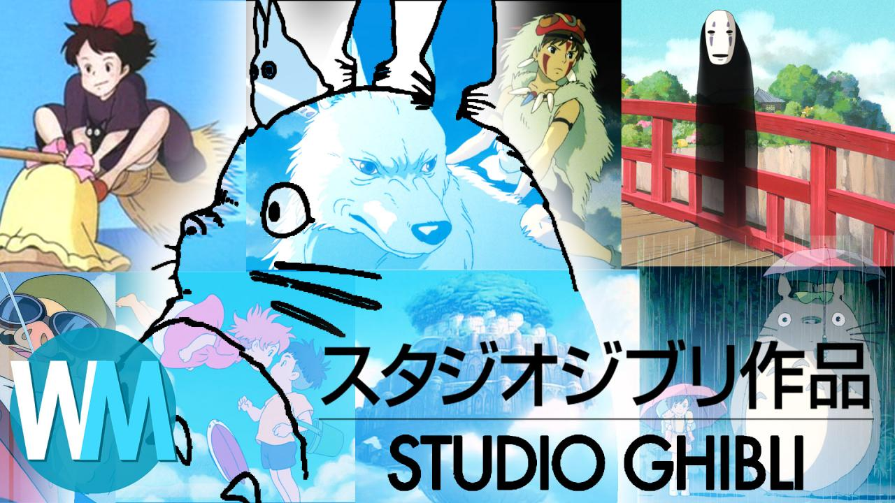 Top 10 Best Studio Ghibli Movies